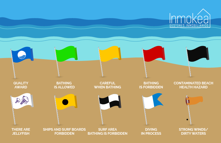 Kinds of flags in the Spanish beaches